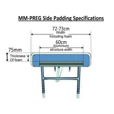 Pregnancy Table TrapDoor Mini-Me Style