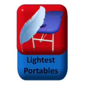 Lightest portables